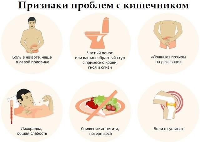 Признаки проблем с кишечником